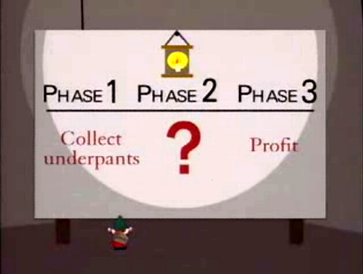 visual summary of an absurd three-phase business model developed by gnome characters in a South Park cartoon